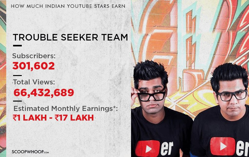 Image of: Memes 1 Trouble Seeker Team Viral Videos India Heres An Idea Of How Much Your Favourite Indian Youtube Stars Might