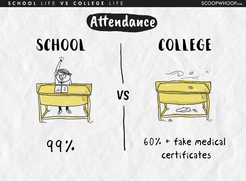 a comparison between college life and university life While societal differences in the two countries lead to distinct social pursuits, the fundamentals of college life in china and the us remain the same.