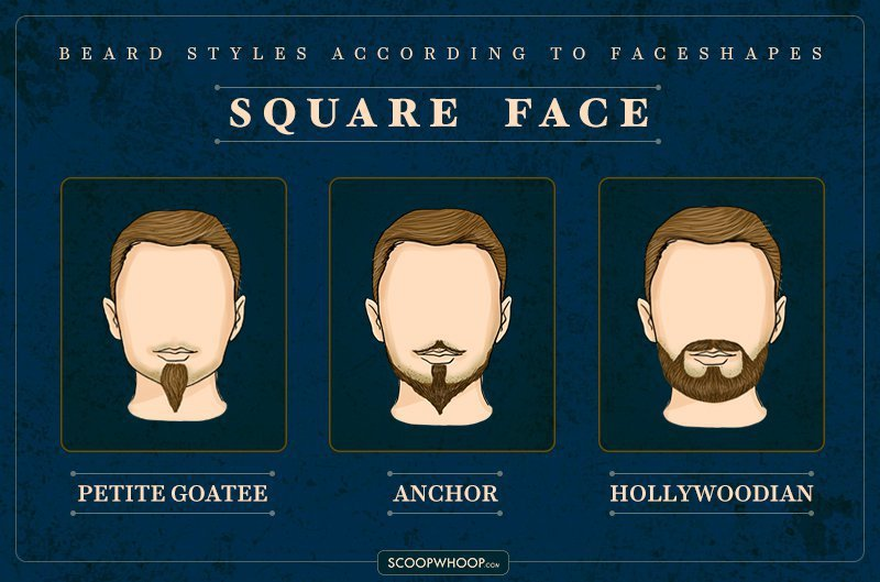 Here S The Best Beard Style That Ll Suit You According To Your Face