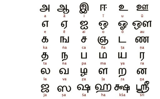 6 Interesting Facts You Should Know About Tamil, The