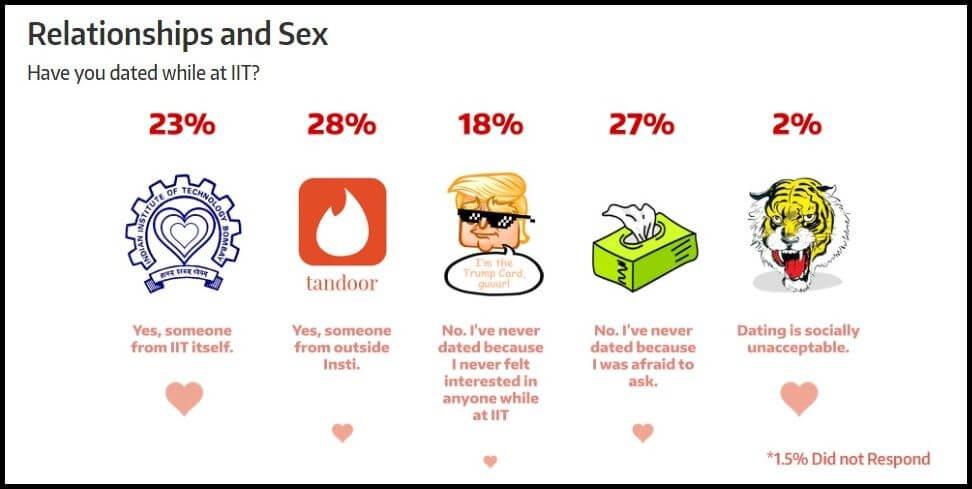 Dating medford oregon