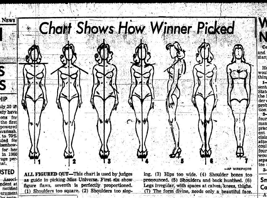 This Is How Womens Bodies Were Judged Rated At Beauty Pageants In