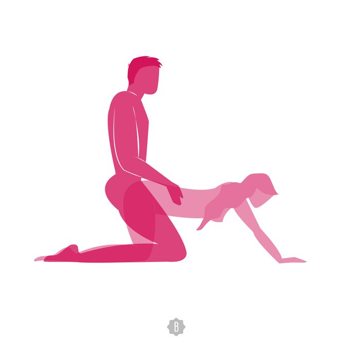 Most popluar sex position