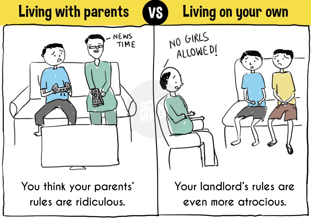 living with parents vs living on your own
