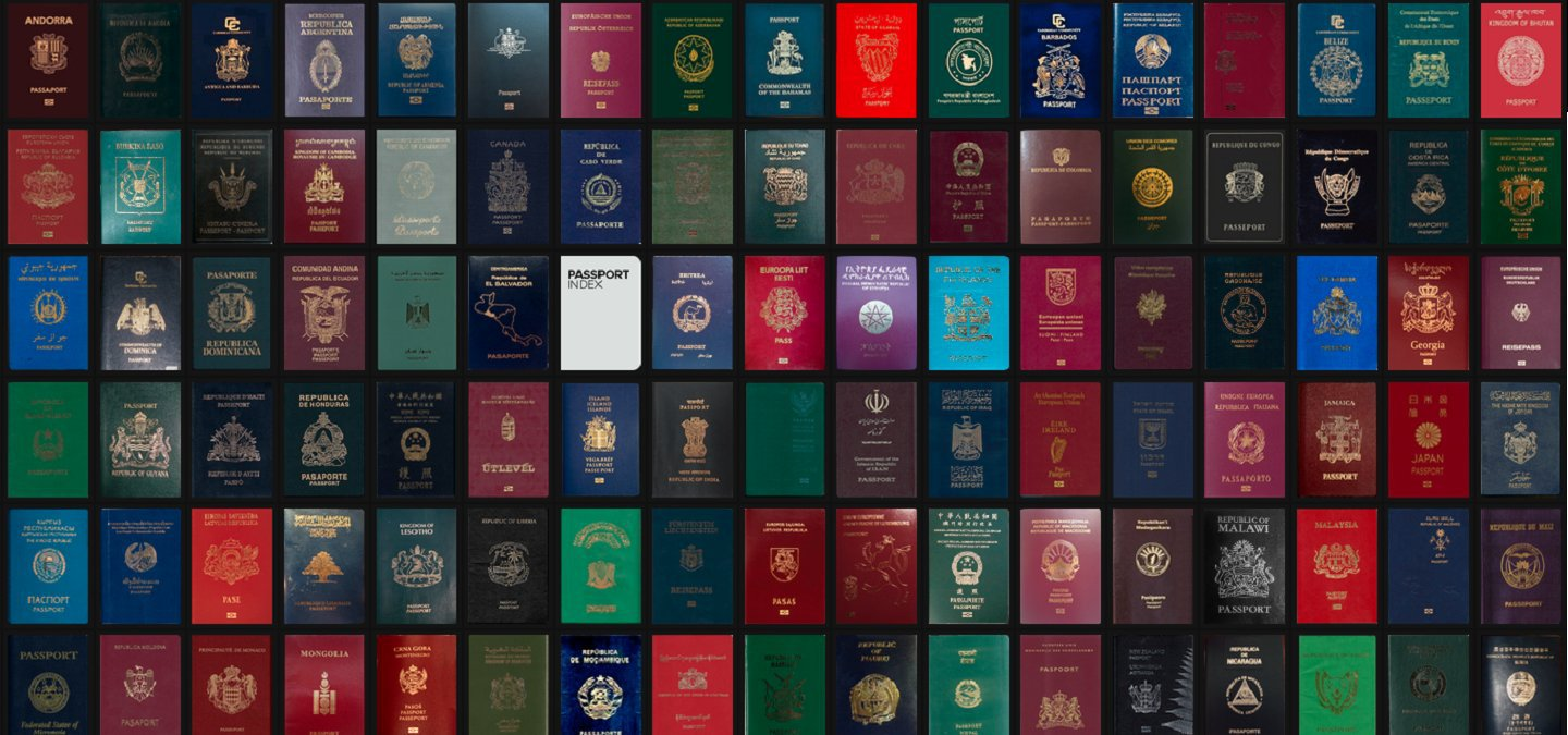 Here's What Makes The German Passport The Best In The World & Why The  Indian Passport Is Uncool