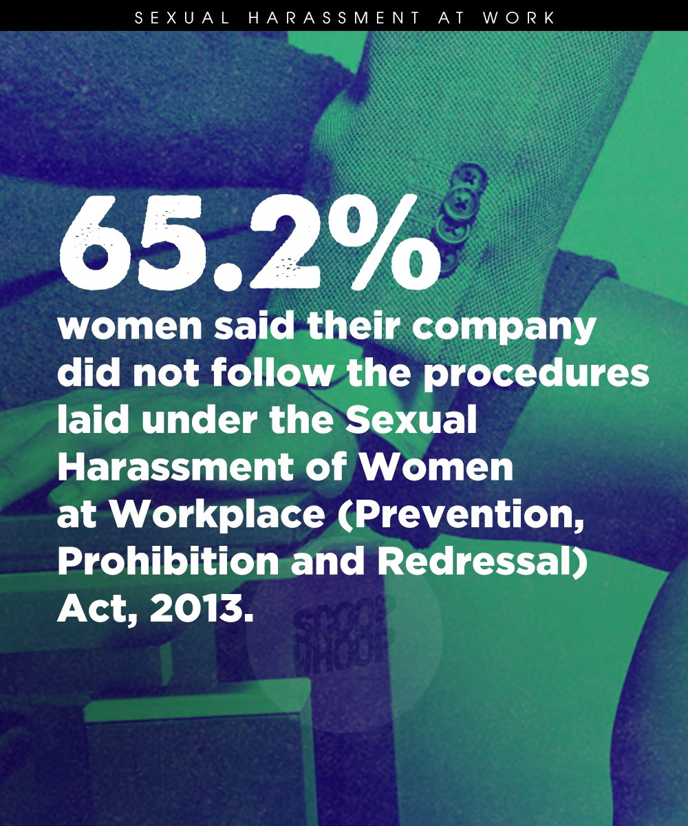 What is sexual harassment in the workplace in india