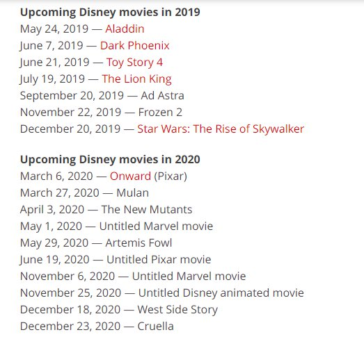 Disney Announced The Dates Of 63 Movies Till 2027 & Yes, There Are 8