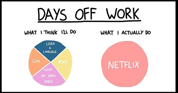 These Pie Charts Accurately Sum Up The Life Of Us Barely Adulting Adults