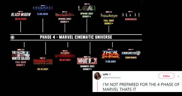 Twitter Goes On A Virtual Meltdown As Marvel Announces All TV Shows & Movies For MCU Phase 4
