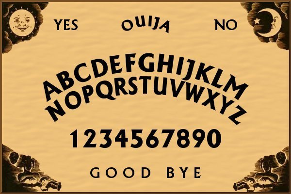 an analysis of the beliefs about the ouija boards and the spirit communication The planchette and the spirits the followers of paranormal science believe that during the seances in medium- ship the planchette or ouija board is moved by.