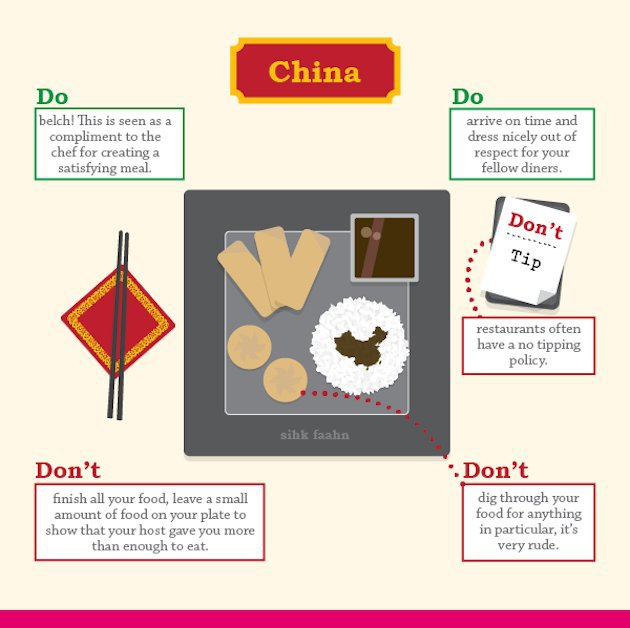 "table manners between china and america essay The british wanted to ""table it"" to the americans that meant to delay the matter  until later-to the british it meant deal  the following table presents some of the  differences between how the chinese  elements of chinese business etiquette."