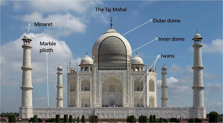 mughal name wallpaper