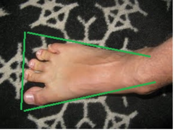 Did You Know You Can Tell A Lot About A Person By Looking At Their Feet